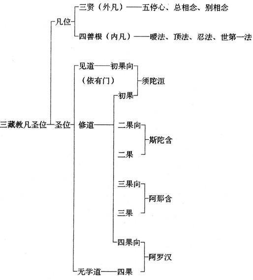论述天台宗的判教-中国佛学院官网